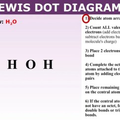 How To Lewis Dot Diagram Dodge Ram Radio Wiring Diagrams Draw H 2 O