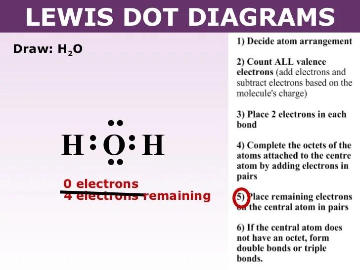 how to make an electron dot diagram 1967 chevelle steering column lewis diagrams draw