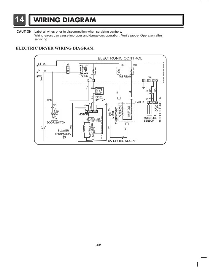 LG Commercial Front End Dryer User Manual