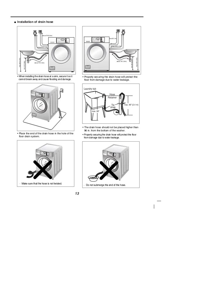 Washing Machine Schematics