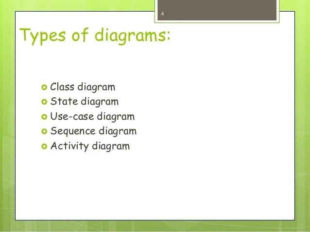 use case diagram library management volkswagen jetta engine 3 4