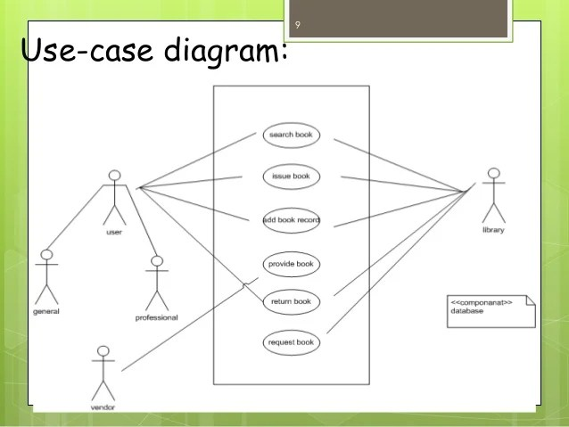 use case diagram library management system telephone wall socket wiring australia 9