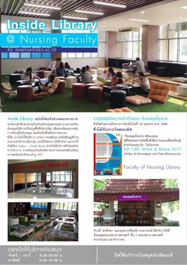 Libzabb Kku Library Smart News V 31