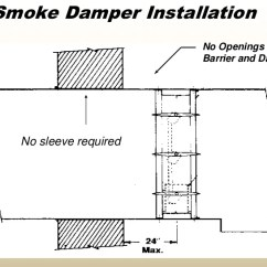 Smoke Damper Wiring Diagram Cat 5 Telefon Life Safety Products