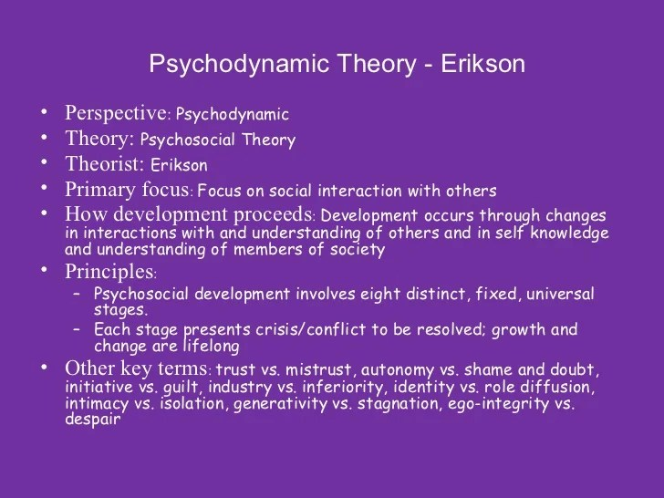 Lifespan Psychology Power Point Lecture Chapter 1 Module 1.1