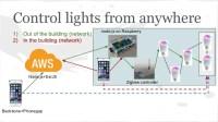 How we develop smart lighting environments