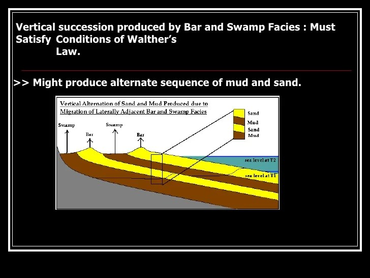 the cause and effect diagram ford generator wiring limitation of walthers law