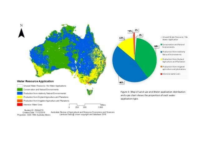 Results also water scarcity in australia rh slideshare