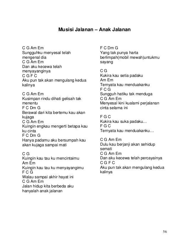 Chord Gitar Punk Rock Jalanan : chord, gitar, jalanan, Jalanan, Lirik