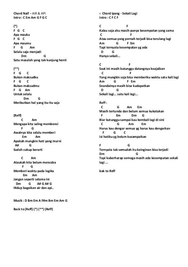 Chord Lagu Naif Benci Untuk Mencinta : chord, benci, untuk, mencinta, Chord, Gitar, Bencinta, Untuk, Mencinta