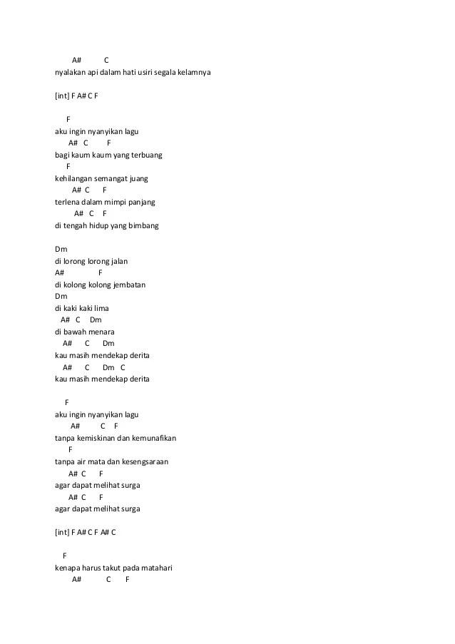 Lirik dan Chord Kunci Gitar Terlena - Ikke Nurjanah