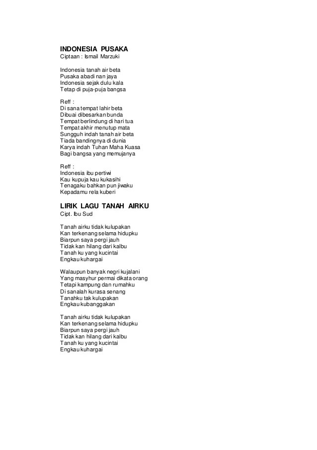 Indonesia Pusaka - Ismail Marzuki | Notasi Partitur Lagu