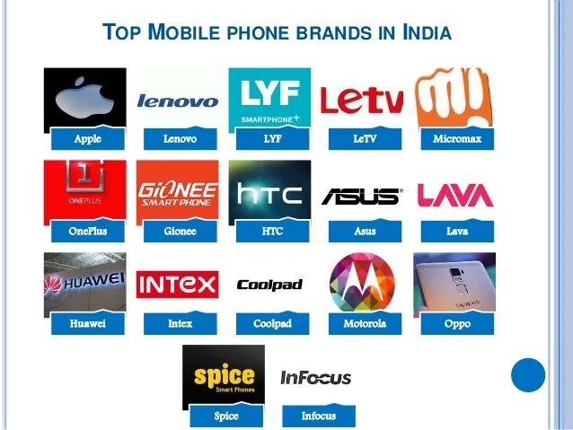 List Of Top Mobile Phone Brands In India