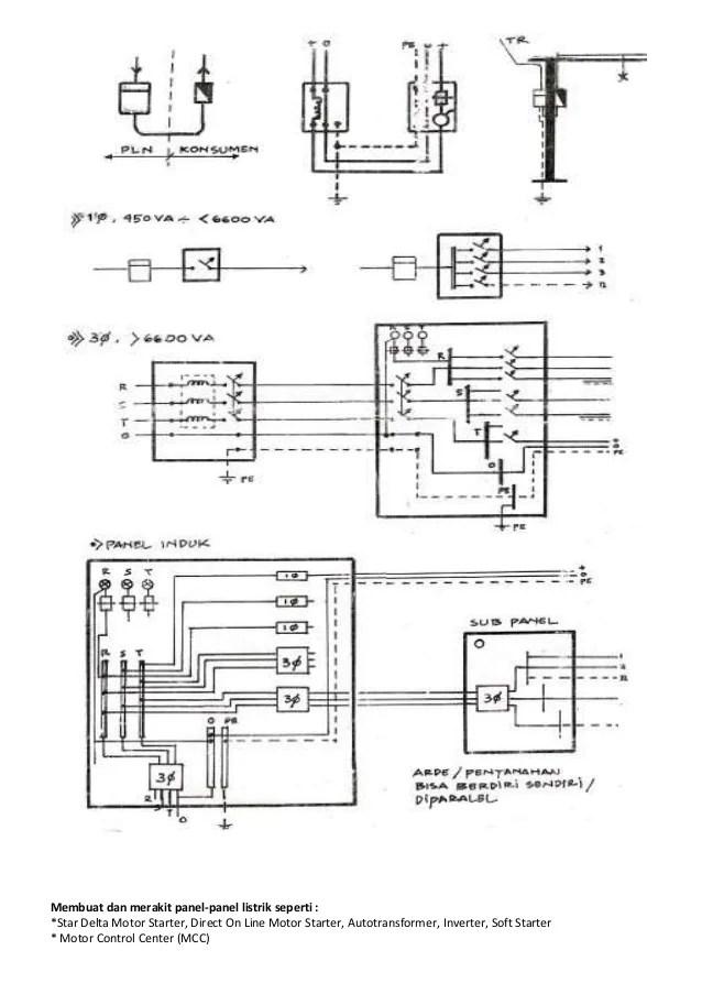 single pole contactor wiring diagram three wire alternator listrik