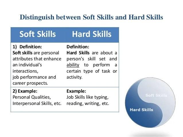 personal skills list resume
