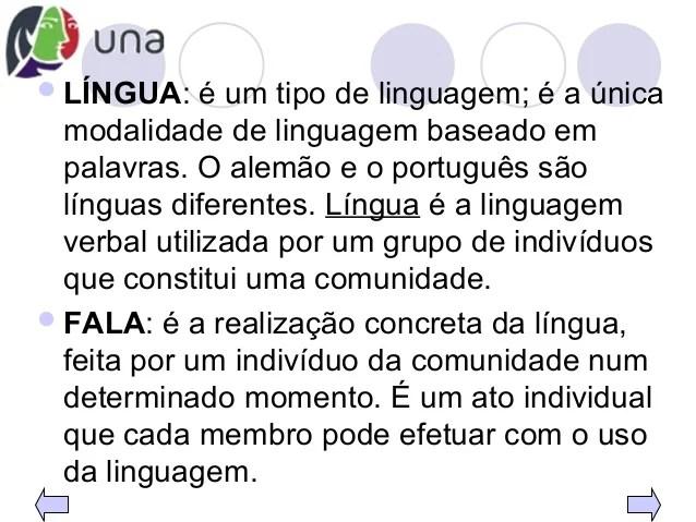 Língua Linguagem E Fala Apresentação