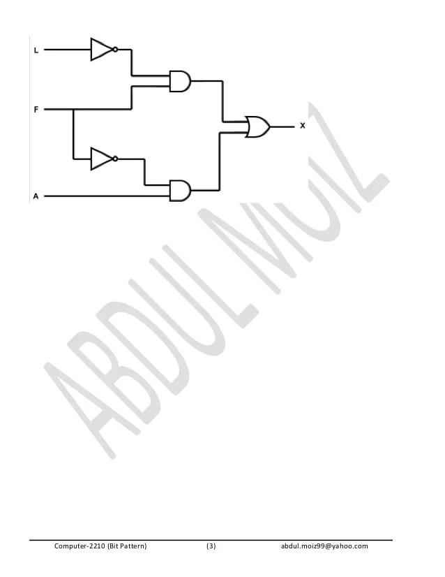 Logic Diagram App