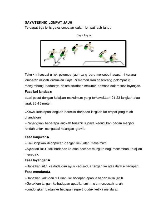 Langkah Langkah Melakukan Lompat Jauh : langkah, melakukan, lompat, Lompat, Kumpulan