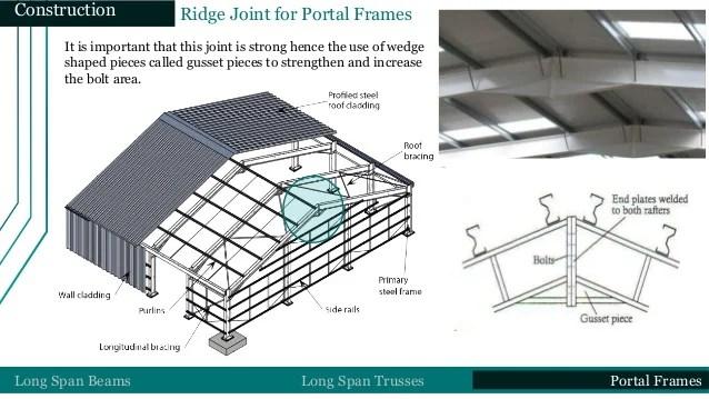 Uses Of Portal Frames | Allframes5.org