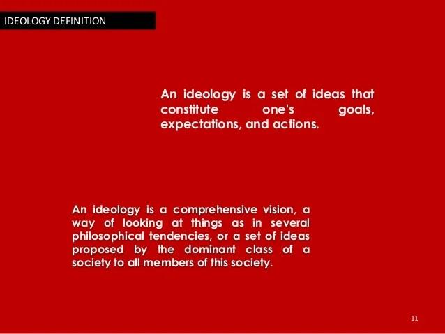 Louis althusser ideology by Murtaza Ali Ch