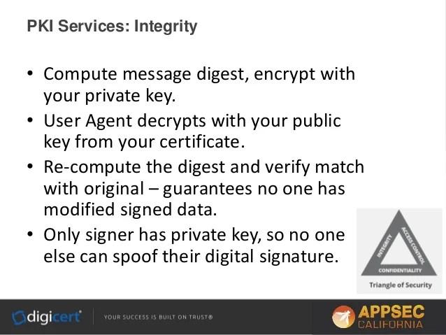 Security Pki Services