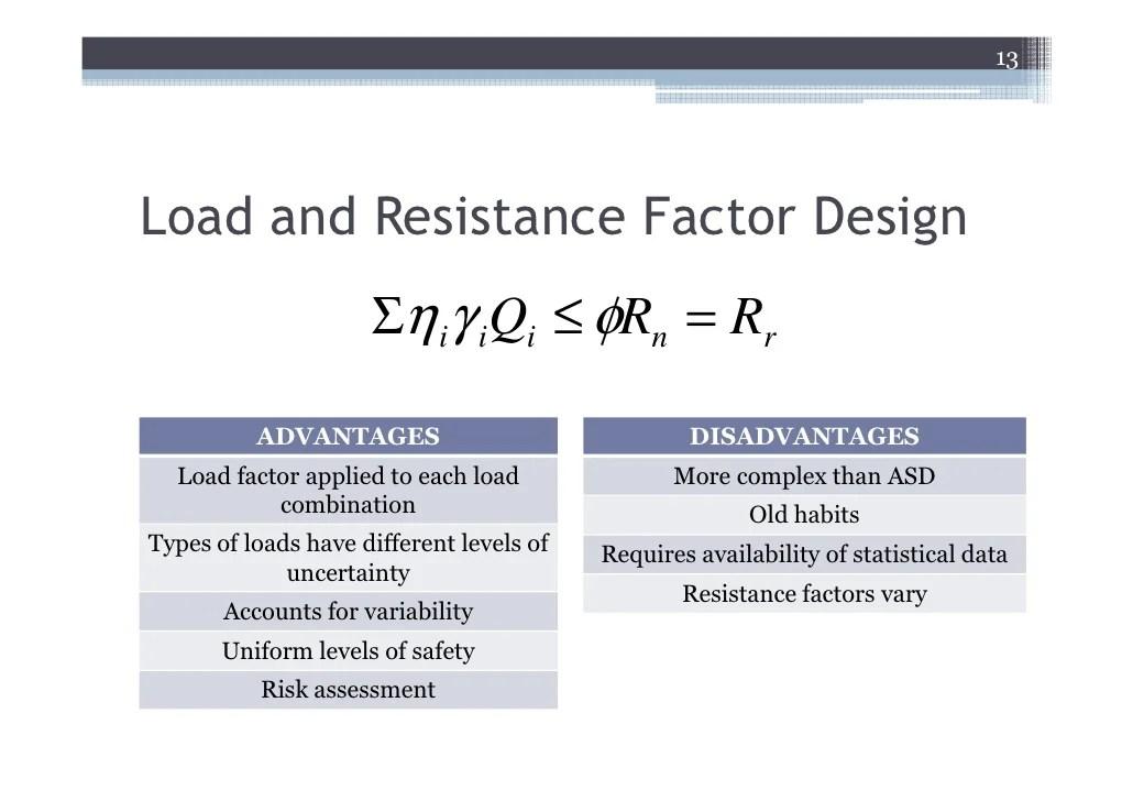 Lrfd Short Course Presentation
