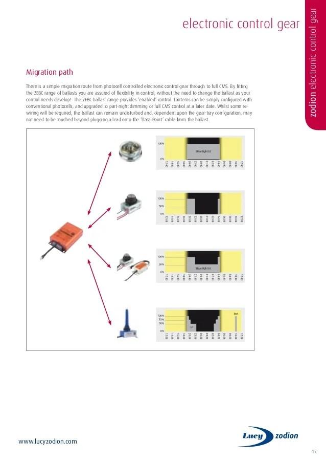 House Wiring Diagram Street Light Wiring Diagram Feeder Pillar