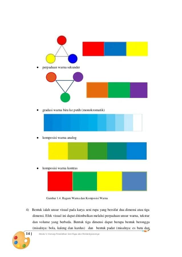 Pengertian Kontras Dalam Seni Rupa : pengertian, kontras, dalam, Materi, Konsep, Pengertian,, Unsur, Klasifikasi