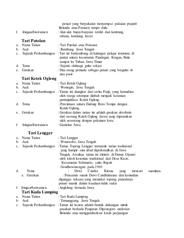 Nama Tari Kreasi Baru Dan Daerah Asalnya : kreasi, daerah, asalnya, Macam, Klasik, Rakyat, Kreasi