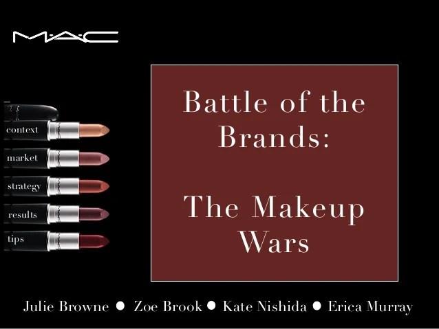 MAC Makeup Marketing Brand Assessment