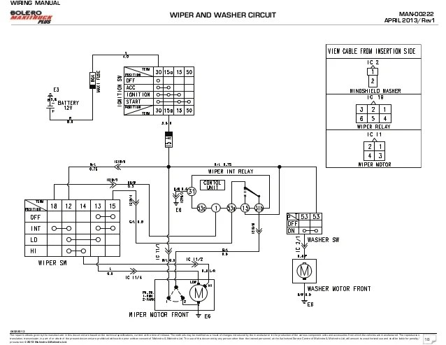 Mahindra max 25 wiring diagram