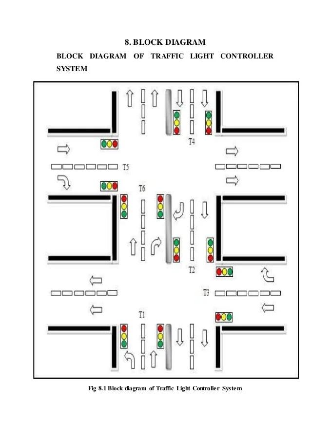 4 way wiring diagrams for switches chinese 6 pin cdi diagram block of traffic light controller – readingrat.net