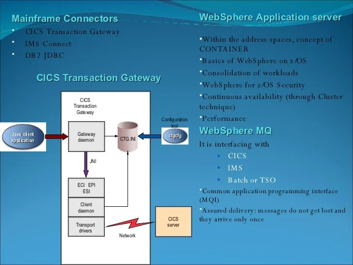 mainframe architecture diagram www philips com advance wiring product overview 20