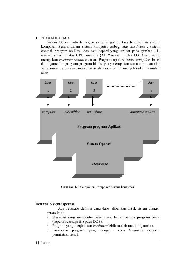 Komponen Utama Sistem Operasi : komponen, utama, sistem, operasi, Makalah, Sisitem, Operasi