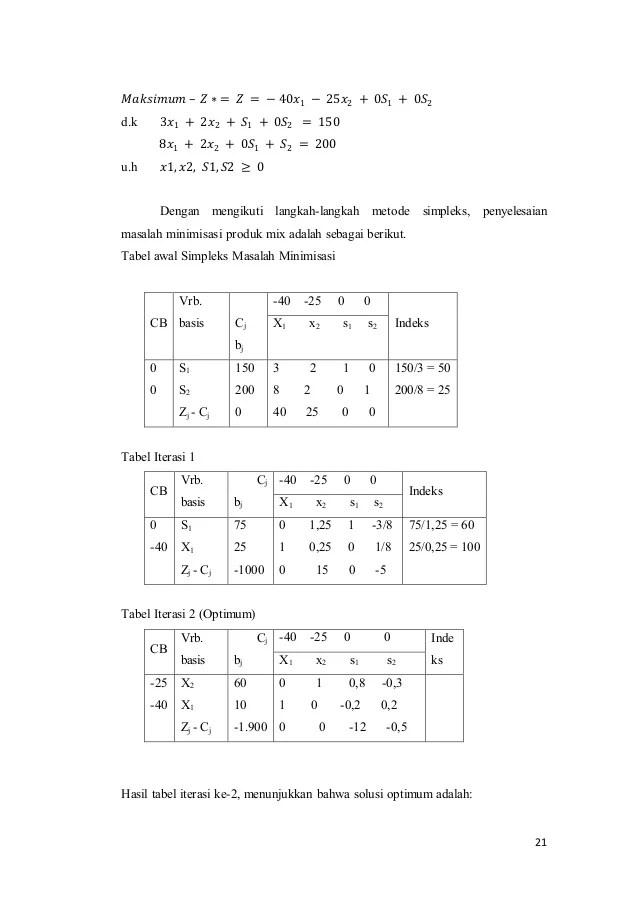 Contoh Soal Metode Simpleks Kasus Minimum : contoh, metode, simpleks, kasus, minimum, Contoh, Metode, Simpleks, Variabel, Bagikan