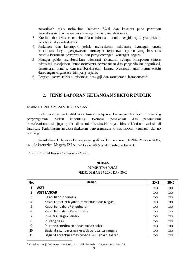 Pemerintah yang belum disajikan dalam lembar muka laporan keuangan; Makalah Laporan Keuangan Dan Pengukuran Kinerja Sektor Publik 8