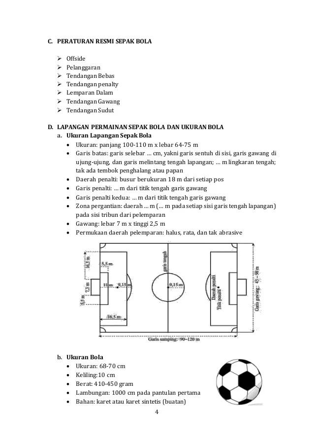 Peraturan Tendangan Penalti : peraturan, tendangan, penalti, Viallworld's