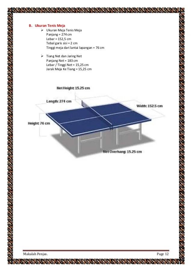Panjang Tenis Meja : panjang, tenis, Gambar, Ukuran, Tenis, Kumpulan, Materi, Pelajaran, Contoh