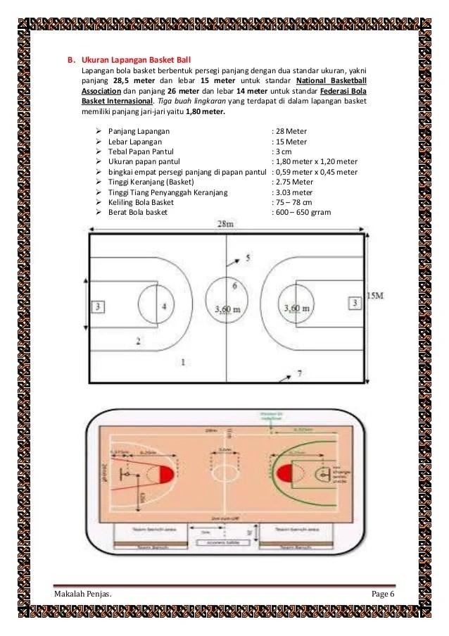Lapangan Sepak Takraw Dan Ukurannya : lapangan, sepak, takraw, ukurannya, Makalah, Penjas, Tentang, Ukuran, Sejarah, Sepak, Basket, Takraw, Cute766