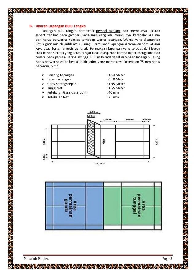 Luas Lapangan Bulu Tangkis : lapangan, tangkis, Ukuran, Lapangan, Bulutangkis, Soalan