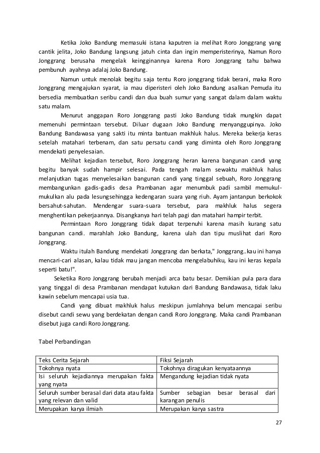 Teks Cerita Fiksi : Pengertian, Contoh, Struktur, Unsur