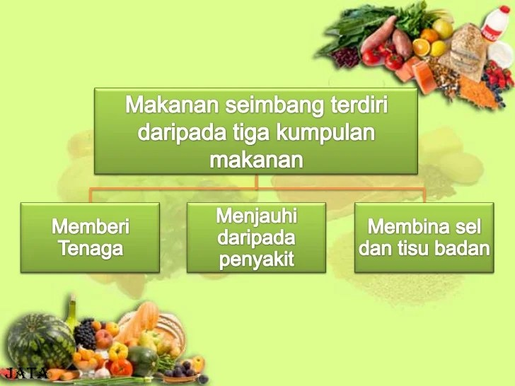 Contoh Buku Skrap Makanan Seimbang Lowongan Kerja Terbaru