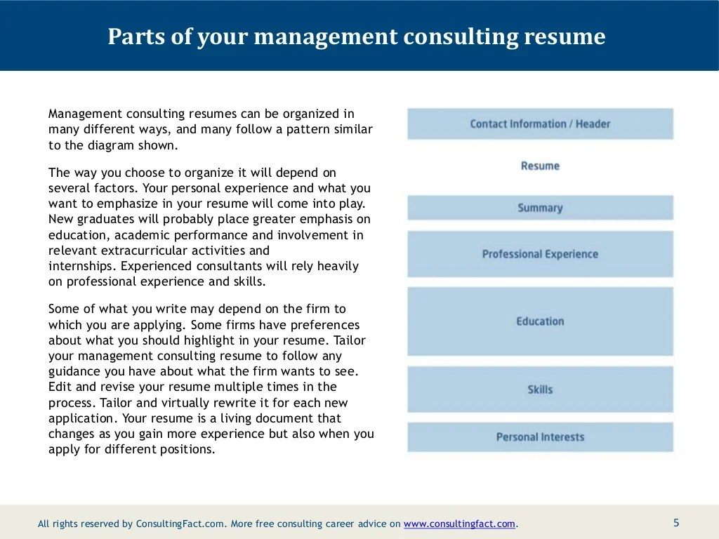 Management Consulting Resume Examples Management Consulting Resume Sample