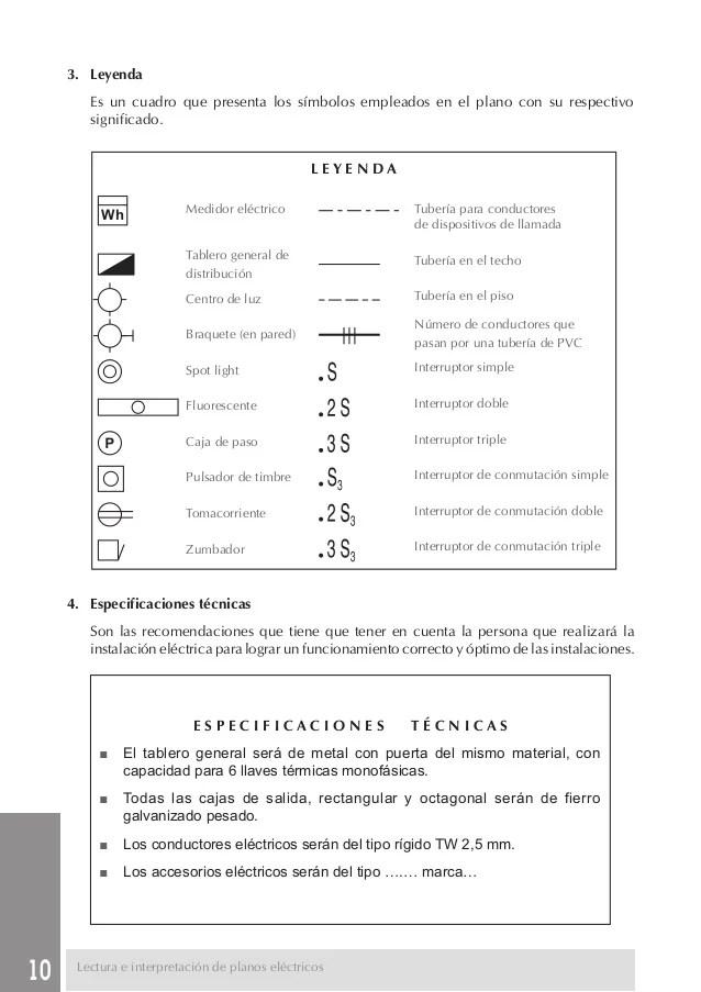 Manual deinstalacioneselectricasmod 3
