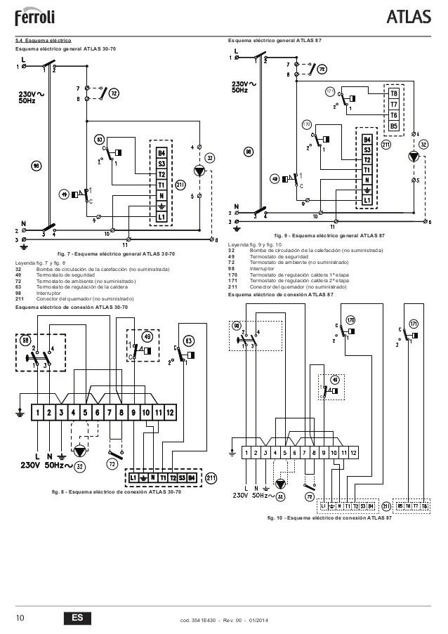 Calentadores solares: Calderas fer manual instrucciones