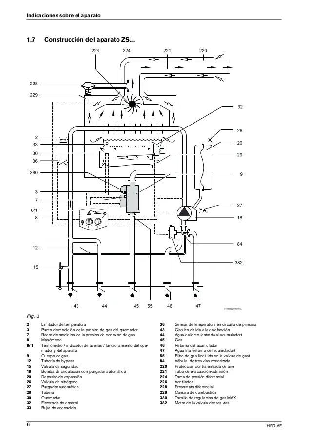 Pumps, Tubos, termo boiler: Caldera junkers euroline manual
