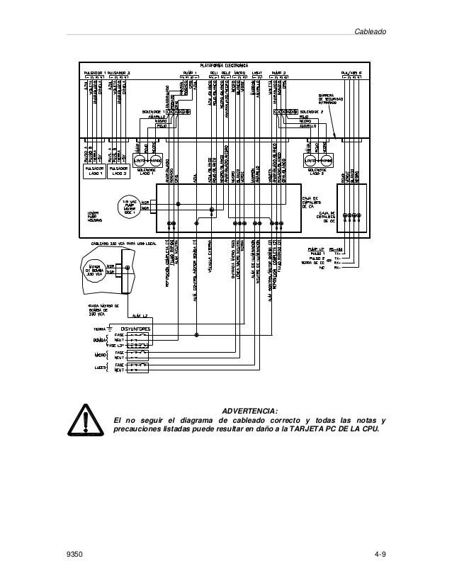 ballot diagrama de cableado de la caja