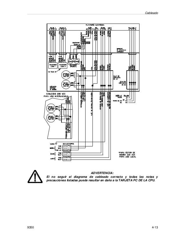 ssangyong diagrama de cableado de la pc