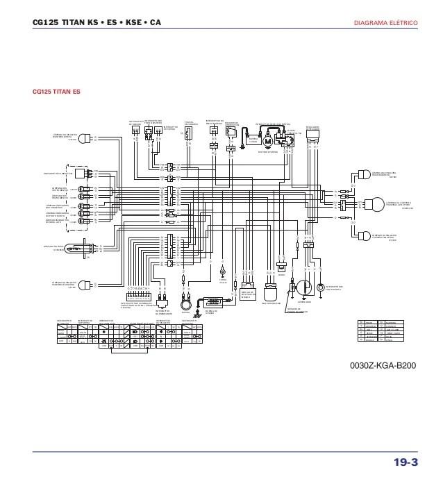 wiring diagram de servio honda civic