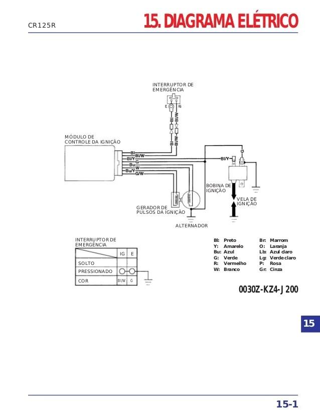 Manual de serviço cr125 00 diagrama